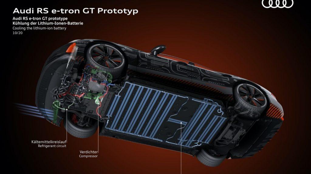 Audi e tron GT protype